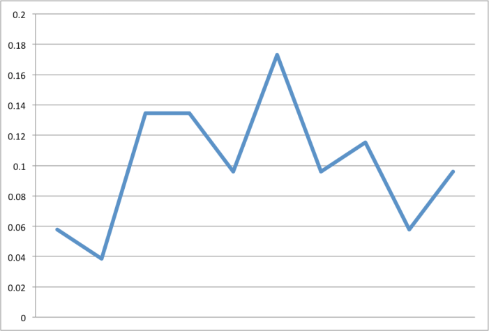 Fibonacci digits probability density function
