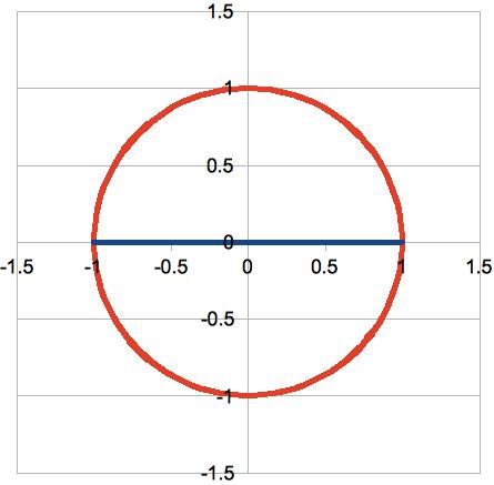 2 cusp figure from 'spirograph'