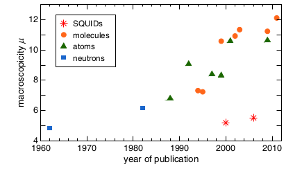 Hornberger and Nimmrichter's scale