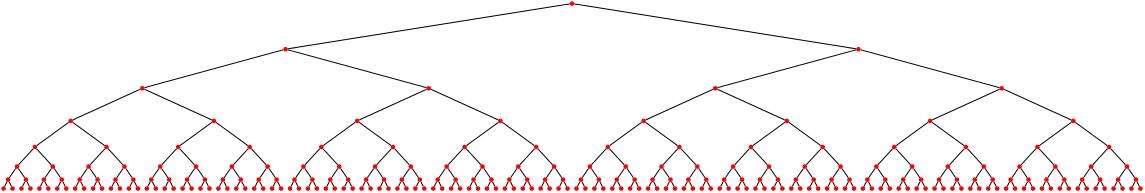 Binary tree with 128 leaf nodes