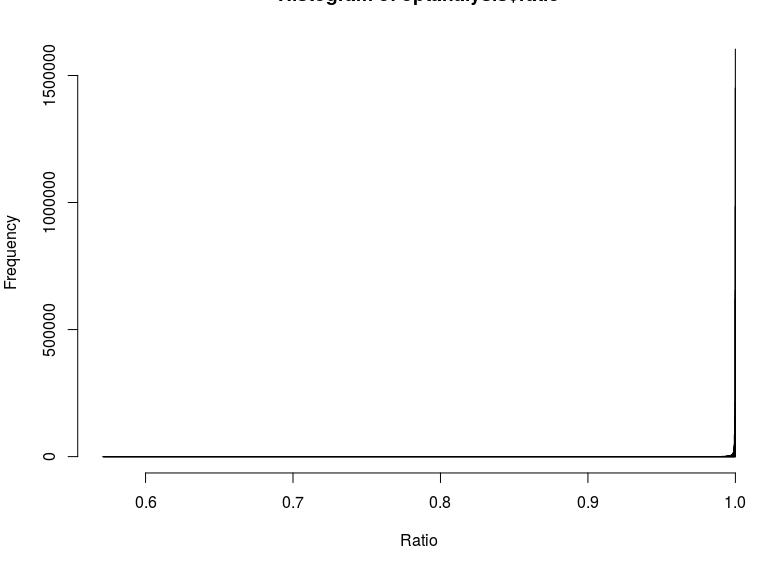 Full OPT plot