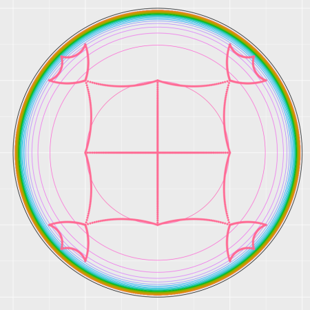 squares on the hyperbolic plane