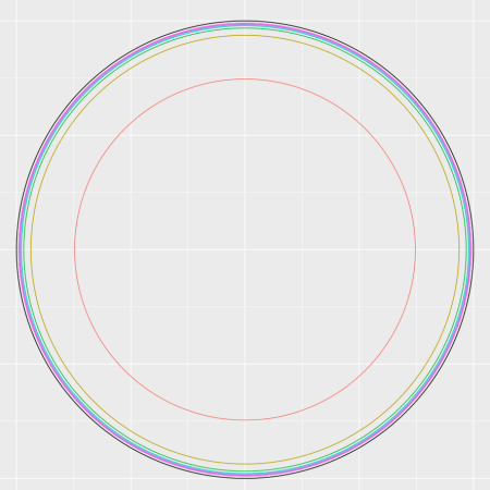 Hyperbolic plane