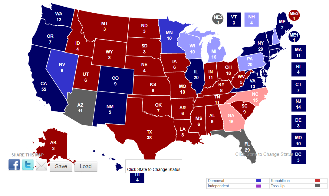 Final visit to my US elections model